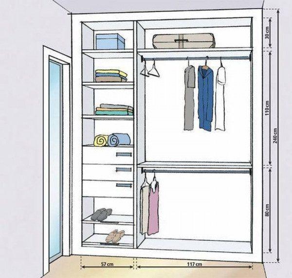 Kích thước tủ quần áo